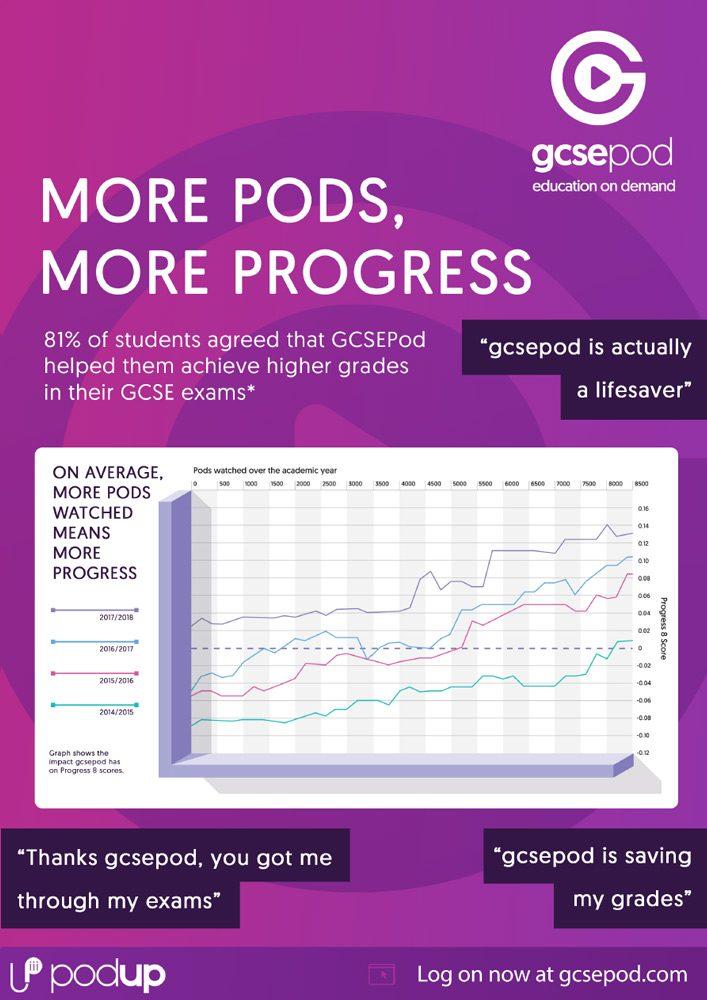 GCSEPod: General Student Poster