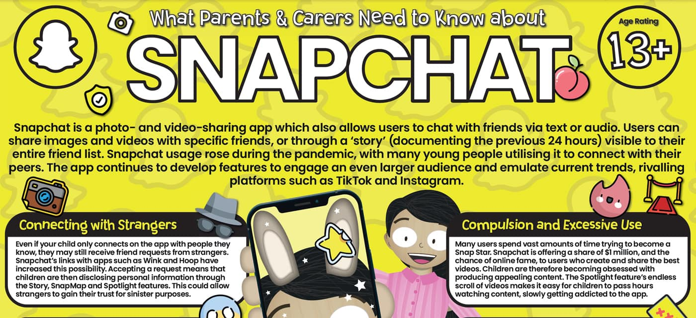 National Online Safety: Wake Up Wednesday