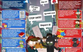 Wake Up Wednesday: Free Speech vs. Hate Speech